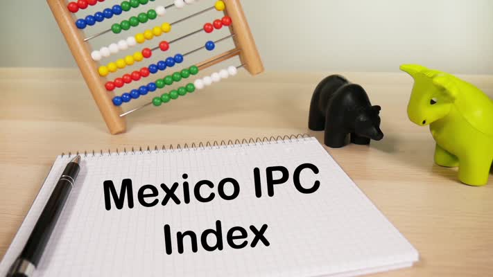 609_Trading_Mexiko_IPC_Index