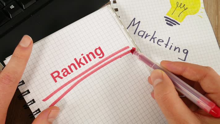750_Marketing_Ranking