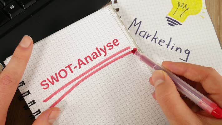 750_Marketing_SWOT-Analyse